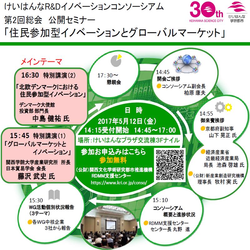 【プレスリリース】「けいはんなR&Dイノベーションコンソーシアム」第2回総会公開セミナー 「住民参加型イノベーションとグローバルマーケット」開催について