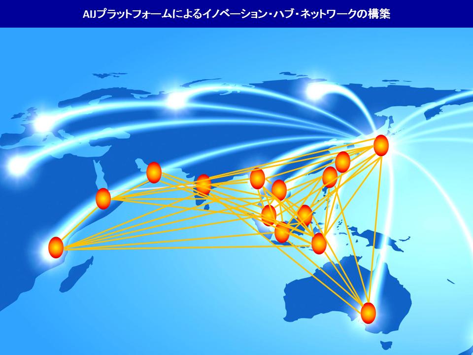 おしらせ ASEAN/IORA/日本イノベーション拠点連携プラットフォームについて